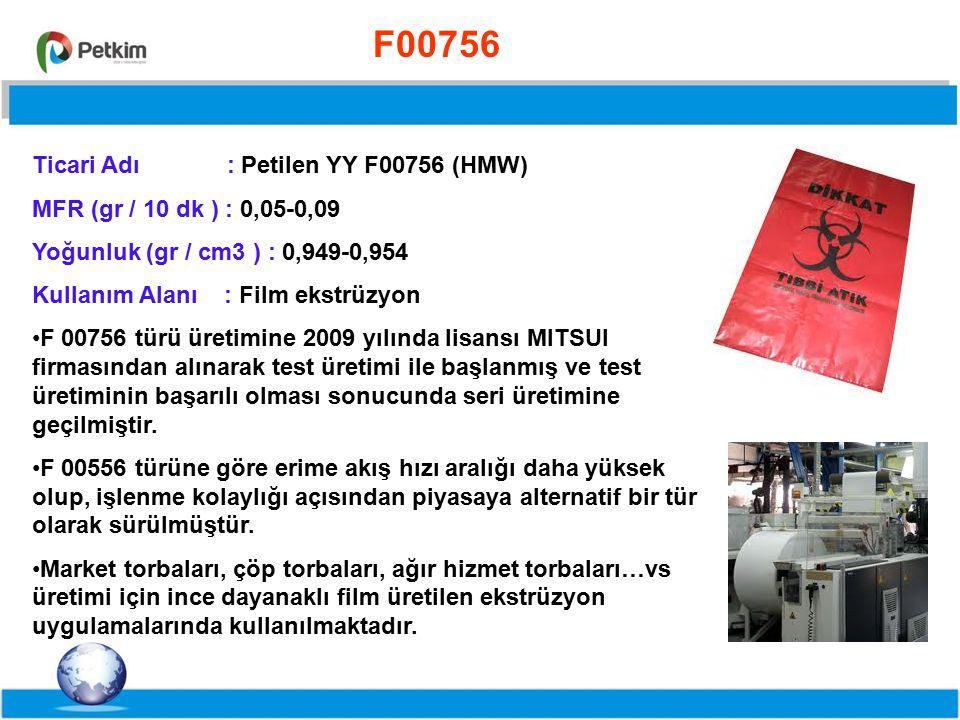 %55,8%71,5%63 F00756 Ticari Adı : Petilen YY F00756 (HMW) MFR (gr / 10 dk ) : 0,05-0,09 Yoğunluk (gr / cm3 ) : 0,949-0,954 Kullanım Alanı : Film ekstr