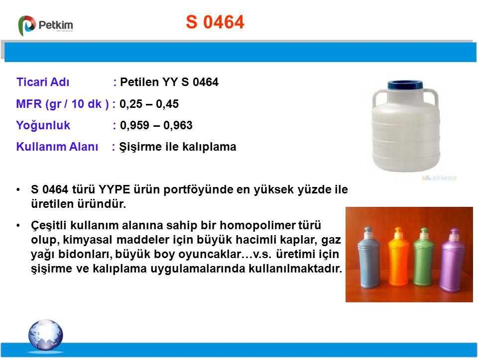 %55,8%71,5%63 S 0464 Ticari Adı : Petilen YY S 0464 MFR (gr / 10 dk ) : 0,25 – 0,45 Yoğunluk : 0,959 – 0,963 Kullanım Alanı : Şişirme ile kalıplama S