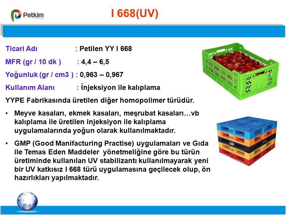 %55,8%71,5 I 668(UV) Ticari Adı : Petilen YY I 668 MFR (gr / 10 dk ) : 4,4 – 6,5 Yoğunluk (gr / cm3 ) : 0,963 – 0,967 Kullanım Alanı : İnjeksiyon ile