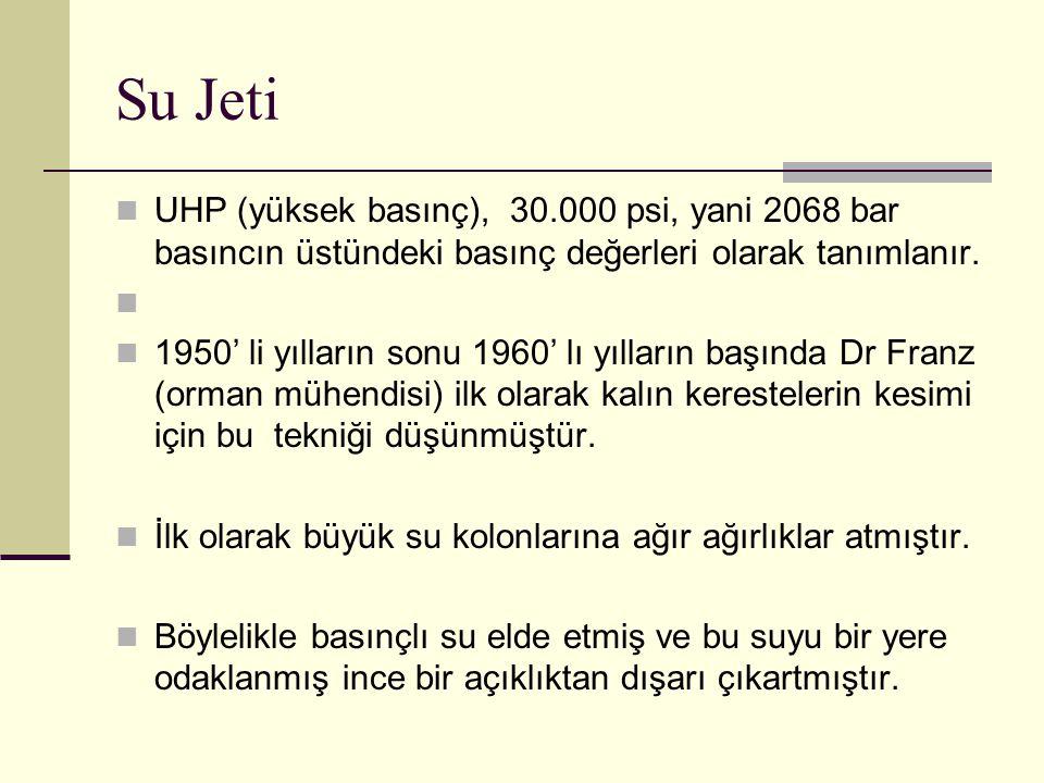 Su Jeti UHP (yüksek basınç), 30.000 psi, yani 2068 bar basıncın üstündeki basınç değerleri olarak tanımlanır. 1950' li yılların sonu 1960' lı yılların