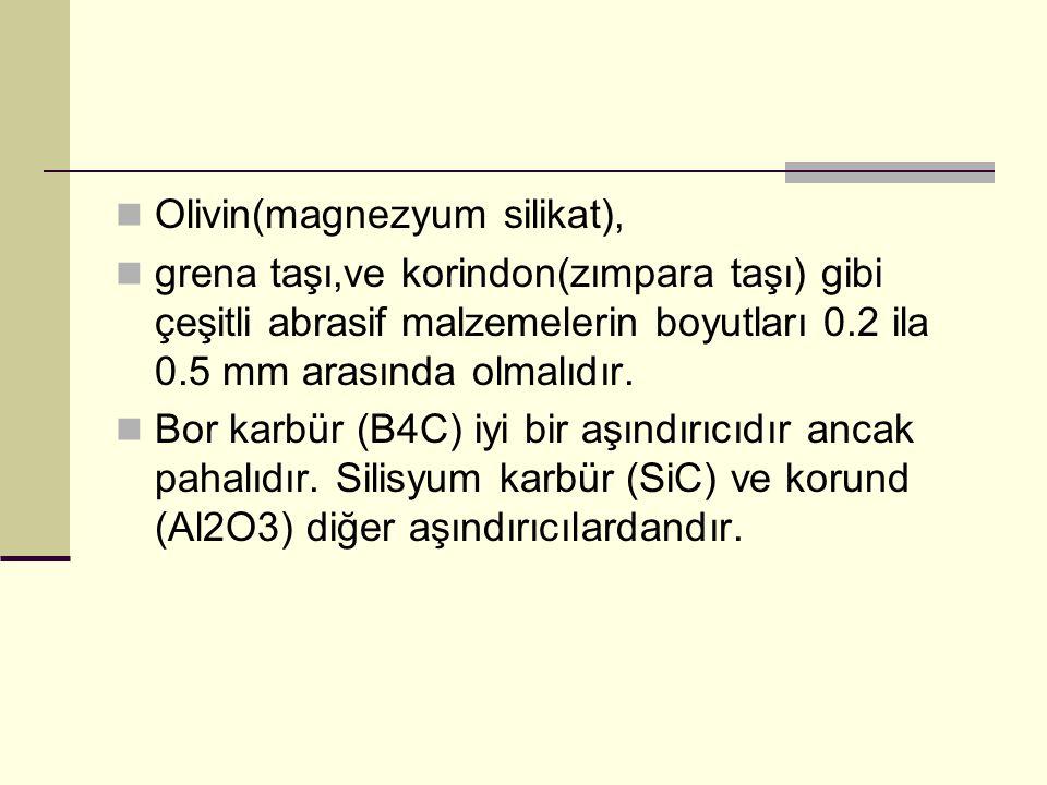 Olivin(magnezyum silikat), grena taşı,ve korindon(zımpara taşı) gibi çeşitli abrasif malzemelerin boyutları 0.2 ila 0.5 mm arasında olmalıdır. Bor kar