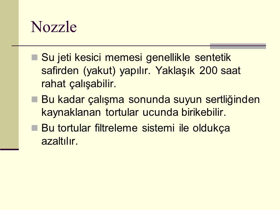 Nozzle Su jeti kesici memesi genellikle sentetik safirden (yakut) yapılır. Yaklaşık 200 saat rahat çalışabilir. Bu kadar çalışma sonunda suyun sertliğ