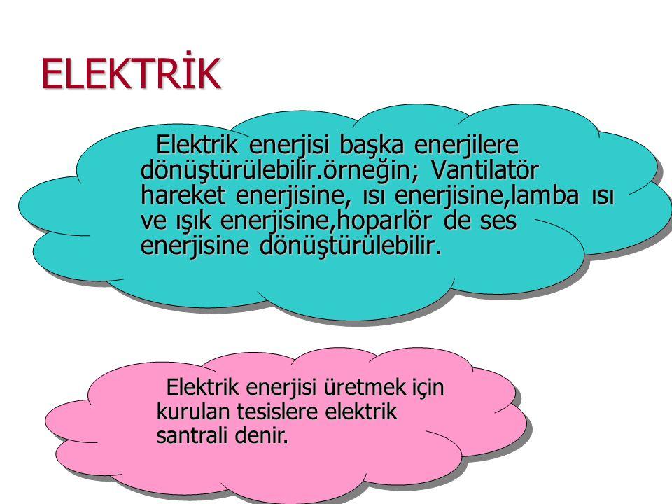 ELEKTRİK Elektrik enerjisi başka enerjilere dönüştürülebilir.örneğin; Vantilatör hareket enerjisine, ısı enerjisine,lamba ısı ve ışık enerjisine,hopar