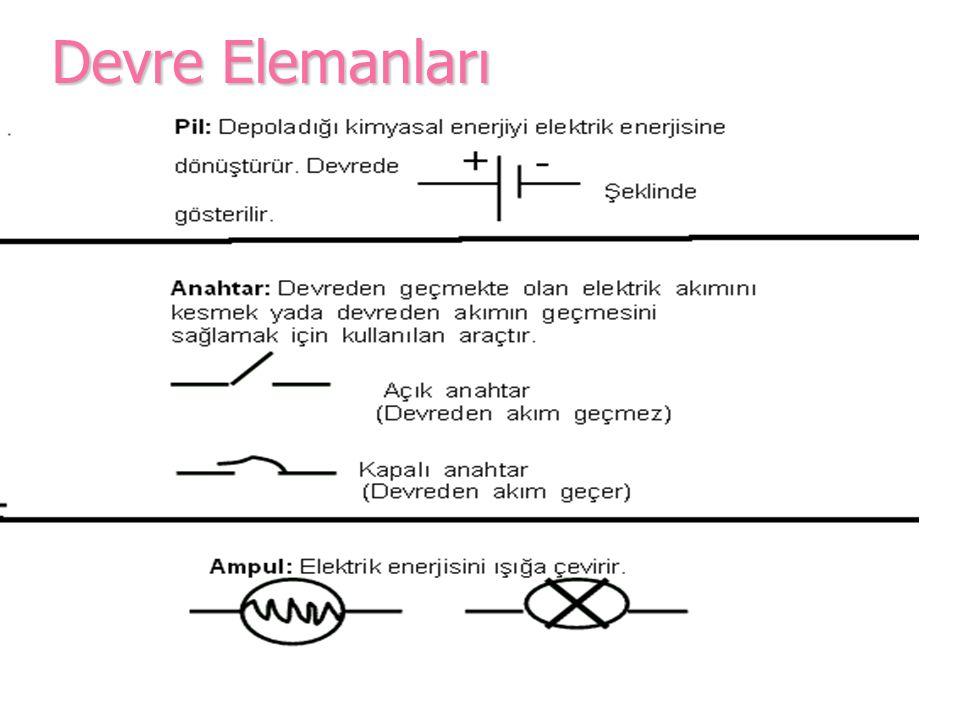 5.Yalıtkan nedir. Elektrik enerjisini iletmeyen maddelere yalıtkan denir.