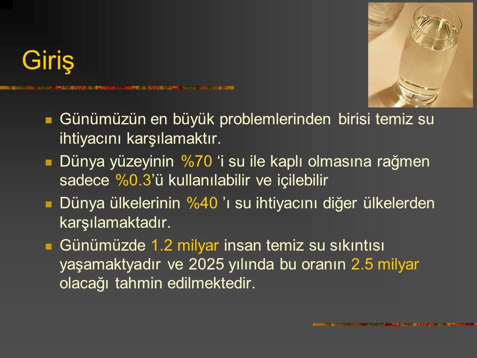 Türkiye'deki Su Kullanımı Toplam Su Rezervleri 80 Milyar m3 35 Milyar m3 Tarımda, 5 Milyar m3 ise içme ve kullanma suyu