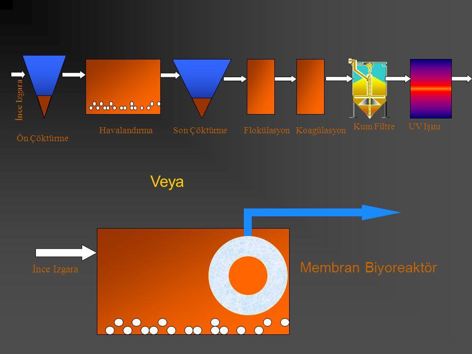 Membran Biyoreaktör Biyolojik arıtma sisteminin membran filtrasyondan geçirilmesi