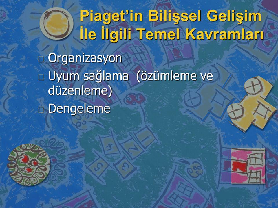 Piaget'in Bilişsel Gelişim İle İlgili Temel Kavramları n Organizasyon n Uyum sağlama (özümleme ve düzenleme) n Dengeleme