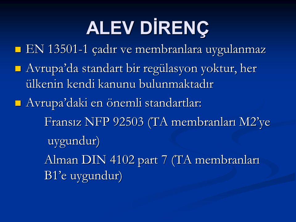 ALEV DİRENÇ EN 13501-1 çadır ve membranlara uygulanmaz EN 13501-1 çadır ve membranlara uygulanmaz Avrupa'da standart bir regülasyon yoktur, her ülkenin kendi kanunu bulunmaktadır Avrupa'da standart bir regülasyon yoktur, her ülkenin kendi kanunu bulunmaktadır Avrupa'daki en önemli standartlar: Avrupa'daki en önemli standartlar: Fransız NFP 92503 (TA membranları M2'ye uygundur) uygundur) Alman DIN 4102 part 7 (TA membranları B1'e uygundur)