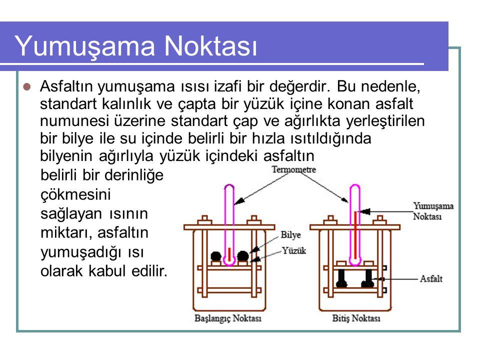 Asfalt Emülsiyonlarına Uygulanan Deneyler Örtme kabiliyeti: Agregayı örtebilme(adezyon) yeteneği bu suya karşı soyulma direncinin saptanmasıdır.