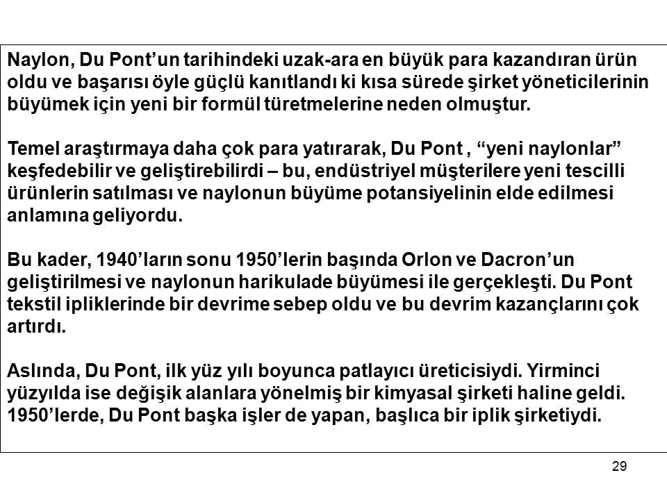 29 Naylon, Du Pont'un tarihindeki uzak-ara en büyük para kazandıran ürün oldu ve başarısı öyle güçlü kanıtlandı ki kısa sürede şirket yöneticilerinin