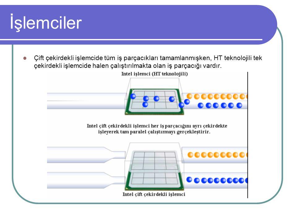 İşlemciler Çift çekirdekli işlemcide tüm iş parçacıkları tamamlanmışken, HT teknolojili tek çekirdekli işlemcide halen çalıştırılmakta olan iş parçacığı vardır.