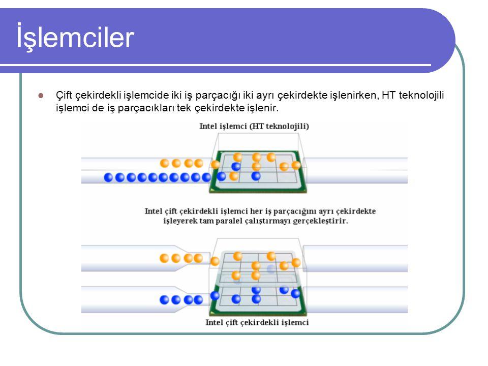 İşlemciler Çift çekirdekli işlemcide iki iş parçacığı iki ayrı çekirdekte işlenirken, HT teknolojili işlemci de iş parçacıkları tek çekirdekte işlenir.
