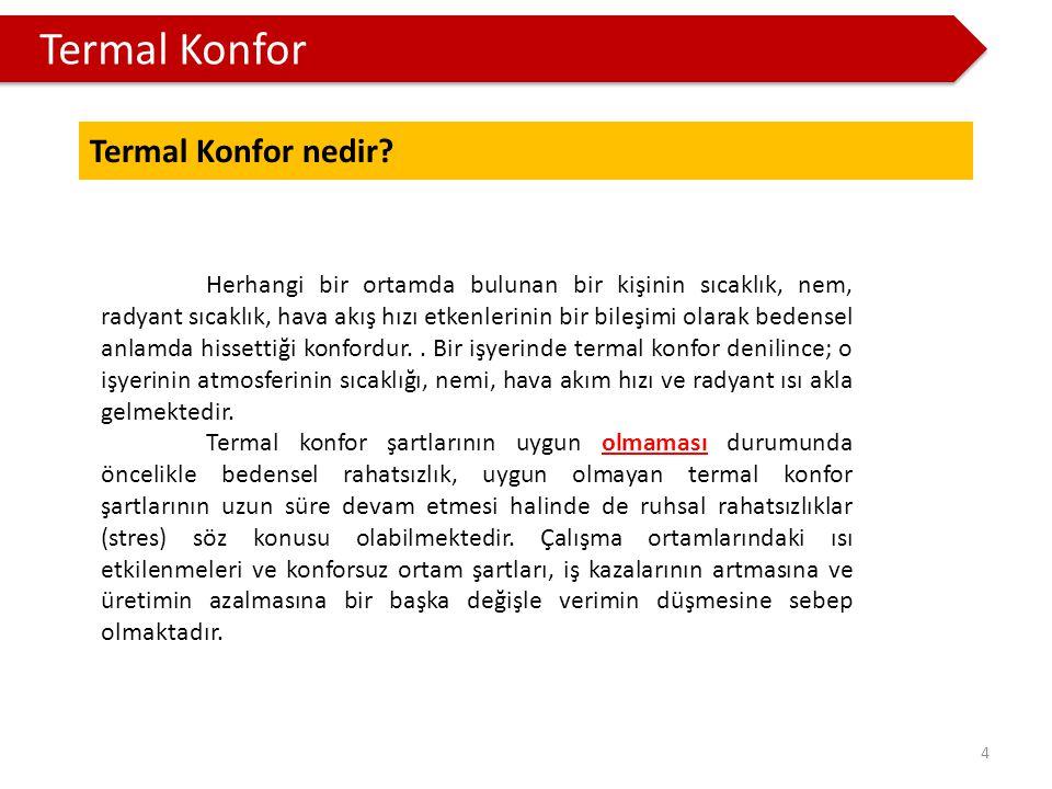 Termal Konfor Termal Konfor nedir? 4 Herhangi bir ortamda bulunan bir kişinin sıcaklık, nem, radyant sıcaklık, hava akış hızı etkenlerinin bir bileşim