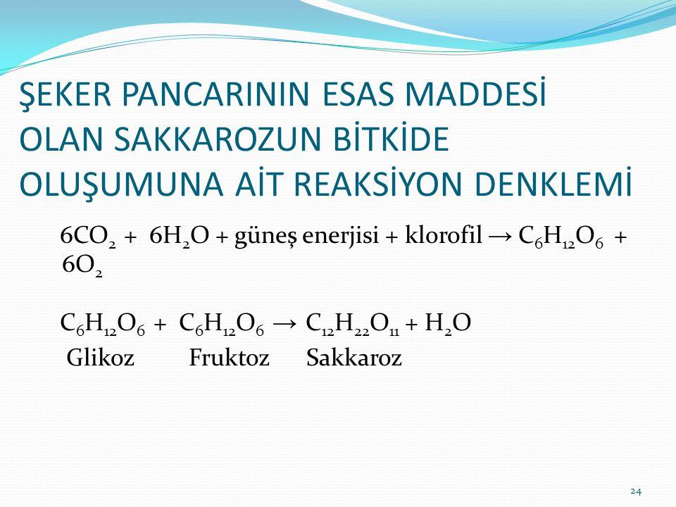 ŞEKER PANCARININ ESAS MADDESİ OLAN SAKKAROZUN BİTKİDE OLUŞUMUNA AİT REAKSİYON DENKLEMİ 6CO 2 + 6H 2 O + güneş enerjisi + klorofil → C 6 H 12 O 6 + 6O 2 C 6 H 12 O 6 + C 6 H 12 O 6 → C 12 H 22 O 11 + H 2 O Glikoz Fruktoz Sakkaroz 24