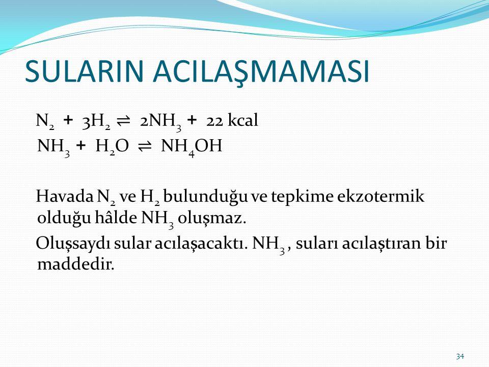 SULARIN ACILAŞMAMASI N 2 + 3H 2 ⇌ 2NH 3 + 22 kcal NH 3 + H 2 O ⇌ NH 4 OH Havada N 2 ve H 2 bulunduğu ve tepkime ekzotermik olduğu hâlde NH 3 oluşmaz.