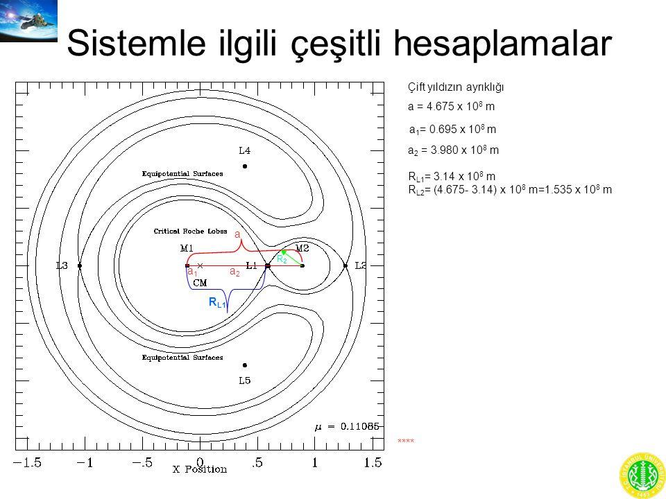 Sistemle ilgili çeşitli hesaplamalar a1a1 a2a2 a Çift yıldızın ayrıklığı a = 4.675 x 10 8 m a 1 = 0.695 x 10 8 m a 2 = 3.980 x 10 8 m R L1 = 3.14 x 10 8 m R L2 = (4.675- 3.14) x 10 8 m=1.535 x 10 8 m R L1 R2R2 ****