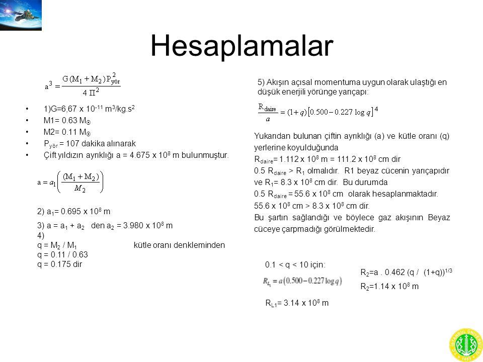 Hesaplamalar 1)G=6,67 x 10 -11 m 3 /kg.s 2 M1= 0.63 M  M2= 0.11 M  P yör = 107 dakika alınarak Çift yıldızın ayrıklığı a = 4.675 x 10 8 m bulunmuştur.