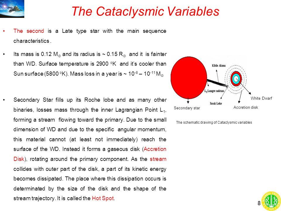Hesaplamalar 1)G=6,67 x 10 -11 m 3 /kg.s 2 M1= 0.63 M  M2= 0.11 M  P yör = 107 dakika alınarak Çift yıldızın ayrıklığı a = 4.675 x 10 8 m bulunmuştu