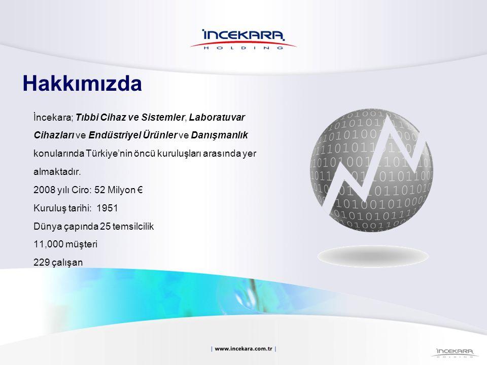 Eppendorf AG / ALMANYA Liquid Handling – Cihazlar - Malzemeler Sabit – Ayarlanabilir Hacimli Pipetler Pozitif Displacement Pipetler Elektronik / Çok Kanallı Pipetler Pipet Standları Manual / Elektronik & Şişe Üstü Dispenserler Pipet Uçları (Standart / Steril / Filtreli) Numune Hazırlama Ekipman ve Cihazları Sıcaklık Kontrolü ve Karıştırma Cihazları Eppendorf Tüpleri ve Sarf Malzemeleri Santrifüjler Mikro Santrifüjler / Masa-üstü ve Soğutmalı Santrifüjler Vakum Konsantratörleri Moleküler Biyoloji Sistemleri Laboratuvar Otomasyonu ve Aksesuarları PCR Cihazları ve Sarf Malzemeleri Thermalcycler Cihazları ve Aksesuarları Real – Time PCR Tüpler, PCR-Plakaları, Yalıtım Materyalleri ve Aksesuarlar Hücre Teknolojisi Cihaz / Sistem ve Sarf Malzemeleri Elektroporasyon / Elektrofüzyon Mikroenjeksiyon / Mikromanipulasyon / Mikrodiseksiyon Sarf Malzeme ve Aksesuarlar Bulgulama Cihazları ve Malzemeleri Biyofotometreler, Tek Kullanımlık Küvetler (Uvette) ve Aksesuarlar Ürünlerimiz Laboratuvar Bölümü