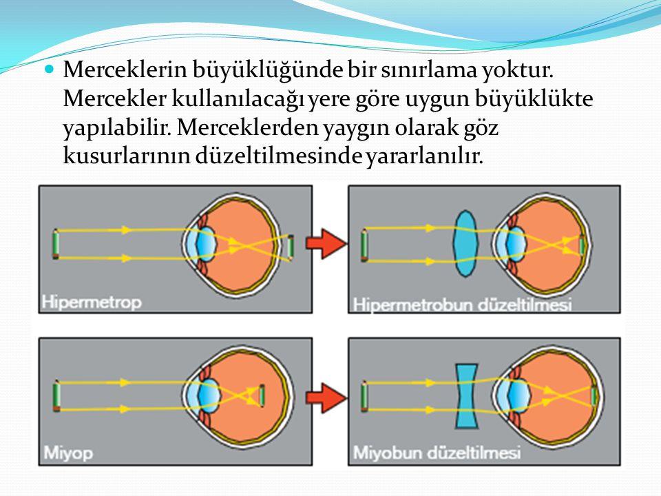 Merceklerin büyüklüğünde bir sınırlama yoktur. Mercekler kullanılacağı yere göre uygun büyüklükte yapılabilir. Merceklerden yaygın olarak göz kusurlar