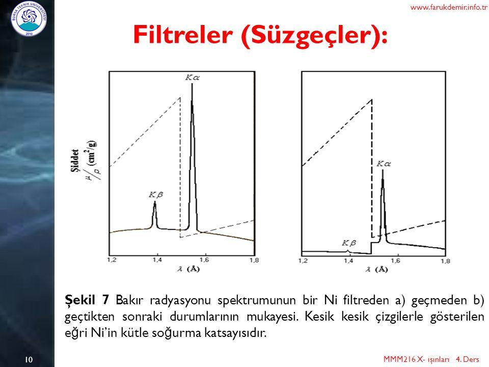 10 MMM216 X- ışınları 4. Ders www.farukdemir.info.tr Filtreler (Süzgeçler): Şekil 7 Bakır radyasyonu spektrumunun bir Ni filtreden a) geçmeden b) geçt