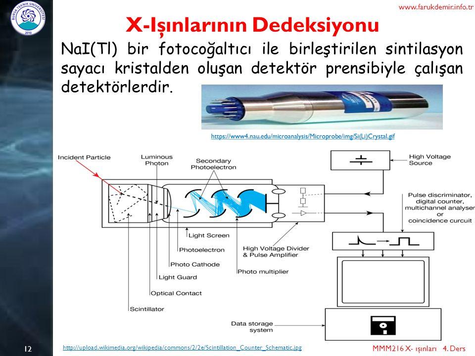12 MMM216 X- ışınları 4. Ders www.farukdemir.info.tr X-Işınlarının Dedeksiyonu NaI(Tl) bir fotocoğaltıcı ile birleştirilen sintilasyon sayacı kristald