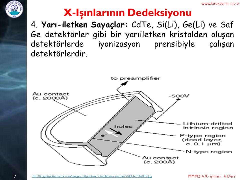 17 MMM216 X- ışınları 4. Ders www.farukdemir.info.tr X-Işınlarının Dedeksiyonu http://img.directindustry.com/images_di/photo-g/scintillation-counter-5