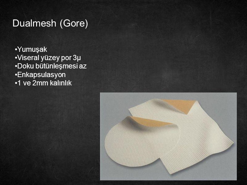 29 Dualmesh (Gore) Yumuşak Viseral yüzey por 3µ Doku bütünleşmesi az Enkapsulasyon 1 ve 2mm kalınlık