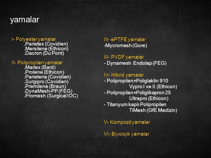kompozit yamalar I- Polyester yamalar Parietex Composite (Covidien) II- Polipropilen yamalar Sepramesh IP (Bard) C-QUR Mesh (Atrium) Parietene Composite (Covidien) Proceed (Ethicon) Composix Mesh (Bard) DynaMesh-IPOM (FEG) III- ePTFE yamalar Dualmesh (Gore) MotifMESH (Proxy Biomedical)
