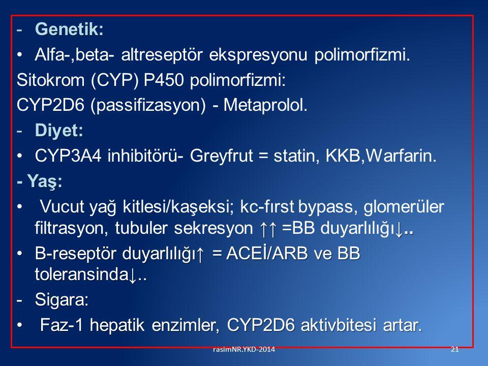 -Genetik: Alfa-,beta- altreseptör ekspresyonu polimorfizmi. Sitokrom (CYP) P450 polimorfizmi: CYP2D6 (passifizasyon) - Metaprolol. -Diyet: CYP3A4 inhi