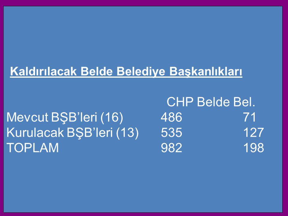Kaldırılacak Belde Belediye Başkanlıkları CHP Belde Bel. Mevcut BŞB'leri (16) 486 71 Kurulacak BŞB'leri (13) 535 127 TOPLAM 982 198