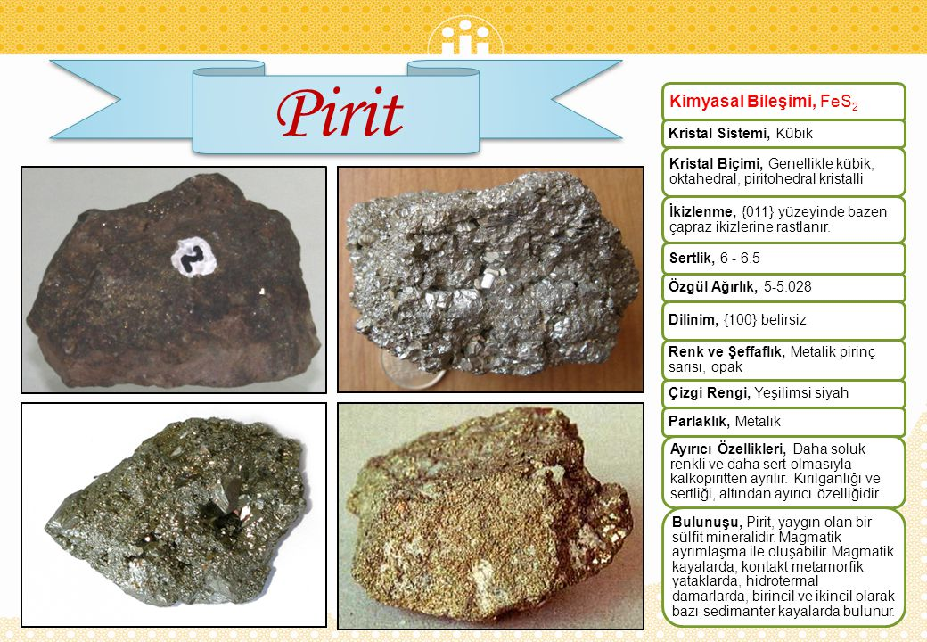 Sfalerit Kimyasal Bileşimi, ZnS Kristal Sistemi, Kübik Kristal Biçimi, Tetrahedral ve kübik kristaller halinde; masif, tanesel, lifsi, bölünmeli, kompakt ve kriptokristalin İkizlenme, {111} yüzeyinde yaygın polisentetik ikizlenme Sertlik, 3.5 - 4.0 Özgül Ağırlık, 3.9 - 4.1.