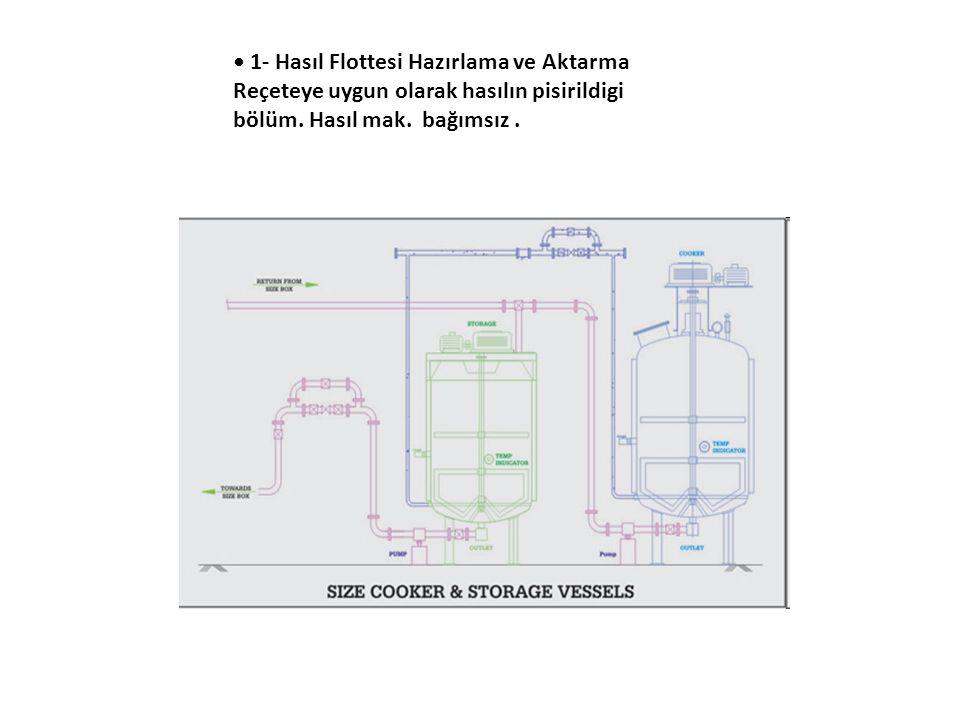1- Hasıl Flottesi Hazırlama ve Aktarma Reçeteye uygun olarak hasılın pisirildigi bölüm. Hasıl mak. bağımsız.