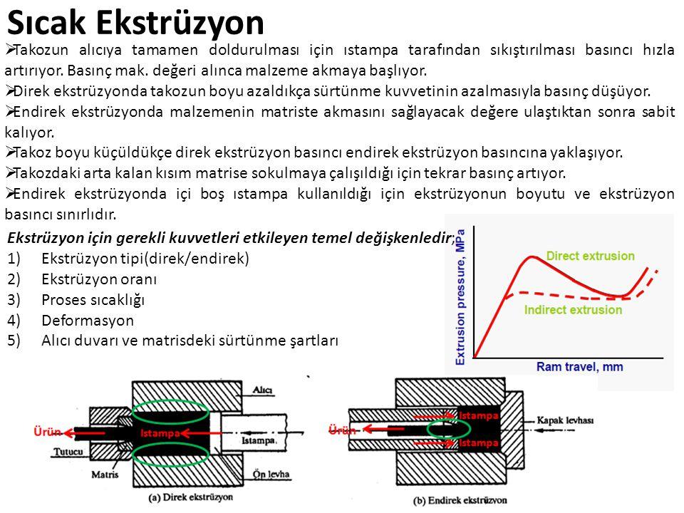 Sıcak Ekstrüzyon Ekstrüzyon için gerekli kuvvetleri etkileyen temel değişkenledir; 1)Ekstrüzyon tipi(direk/endirek) 2)Ekstrüzyon oranı 3)Proses sıcakl
