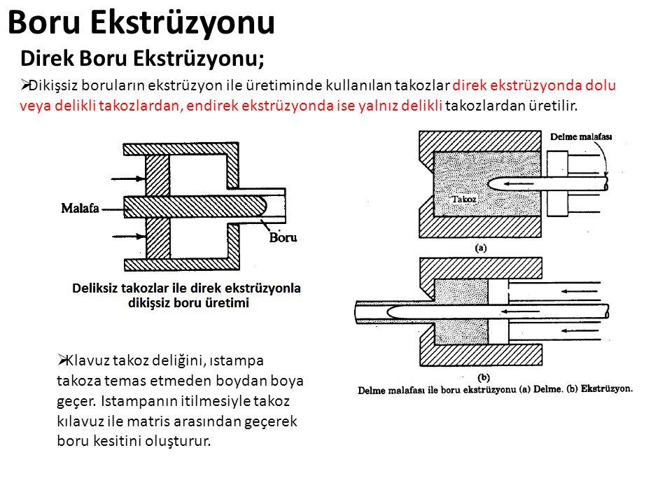 Boru Ekstrüzyonu  Dikişsiz boruların ekstrüzyon ile üretiminde kullanılan takozlar direk ekstrüzyonda dolu veya delikli takozlardan, endirek ekstrüzy