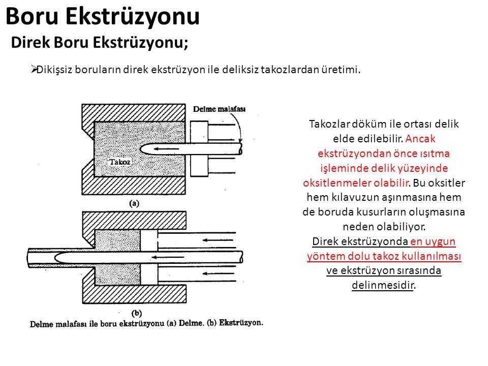 Boru Ekstrüzyonu  Dikişsiz boruların direk ekstrüzyon ile deliksiz takozlardan üretimi. Direk Boru Ekstrüzyonu; Takozlar döküm ile ortası delik elde