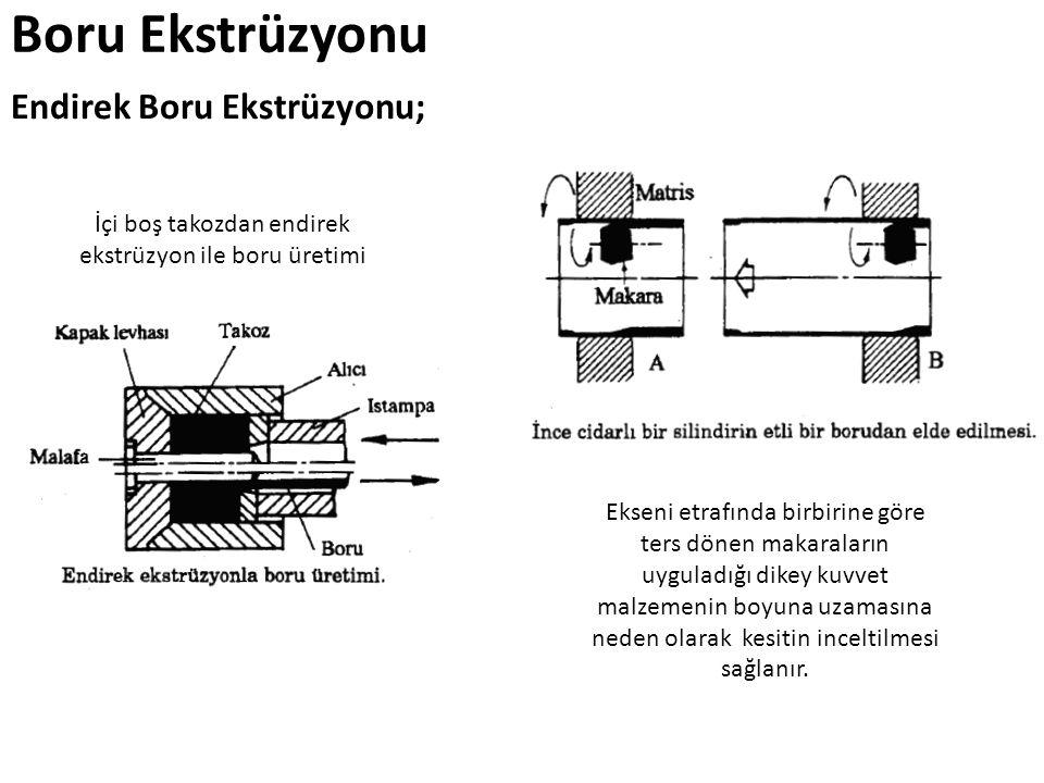 Boru Ekstrüzyonu Endirek Boru Ekstrüzyonu; İçi boş takozdan endirek ekstrüzyon ile boru üretimi Ekseni etrafında birbirine göre ters dönen makaraların