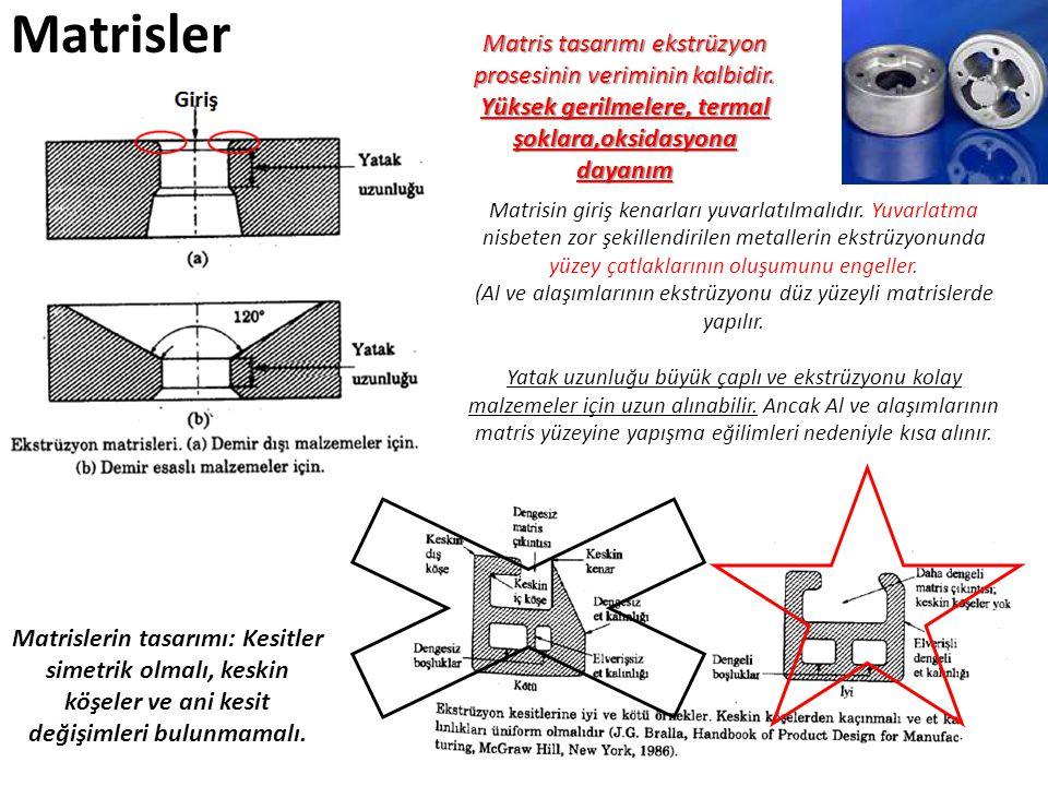 Matrisler Matrisin giriş kenarları yuvarlatılmalıdır. Yuvarlatma nisbeten zor şekillendirilen metallerin ekstrüzyonunda yüzey çatlaklarının oluşumunu