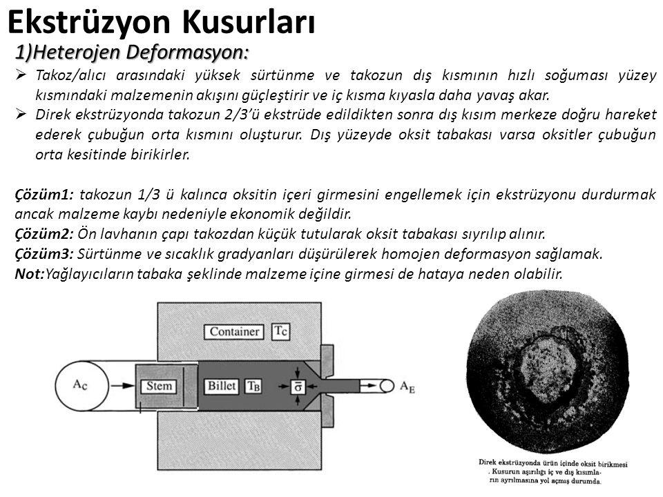 Ekstrüzyon Kusurları 1)Heterojen Deformasyon:  Takoz/alıcı arasındaki yüksek sürtünme ve takozun dış kısmının hızlı soğuması yüzey kısmındaki malzeme