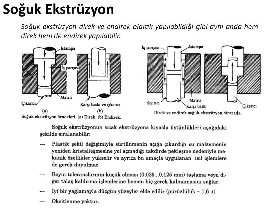 Soğuk Ekstrüzyon Soğuk ekstrüzyon direk ve endirek olarak yapılabildiği gibi aynı anda hem direk hem de endirek yapılabilir.
