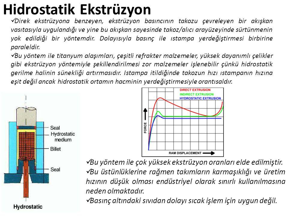 Hidrostatik Ekstrüzyon Direk ekstrüzyona benzeyen, ekstrüzyon basıncının takozu çevreleyen bir akışkan vasıtasıyla uygulandığı ve yine bu akışkan saye