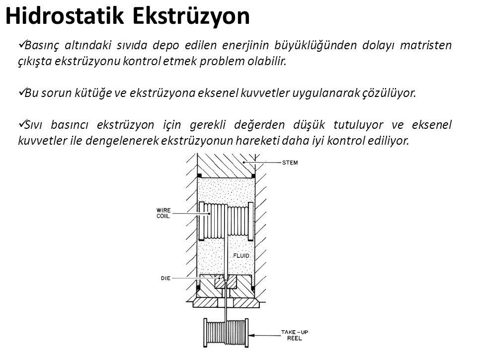 Hidrostatik Ekstrüzyon Basınç altındaki sıvıda depo edilen enerjinin büyüklüğünden dolayı matristen çıkışta ekstrüzyonu kontrol etmek problem olabilir