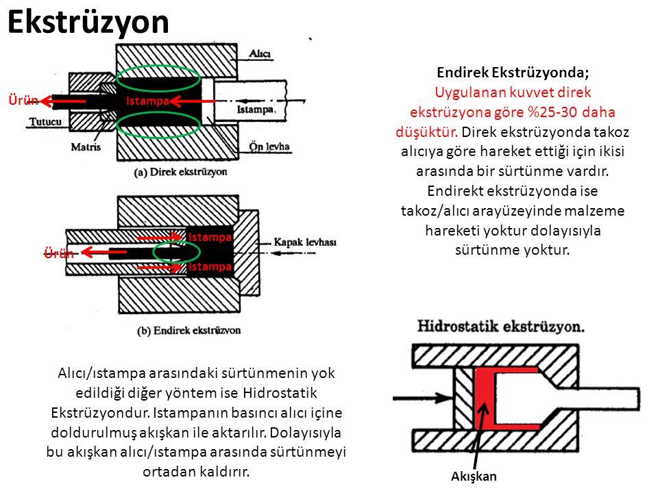 Alıcı/ıstampa arasındaki sürtünmenin yok edildiği diğer yöntem ise Hidrostatik Ekstrüzyondur. Istampanın basıncı alıcı içine doldurulmuş akışkan ile a
