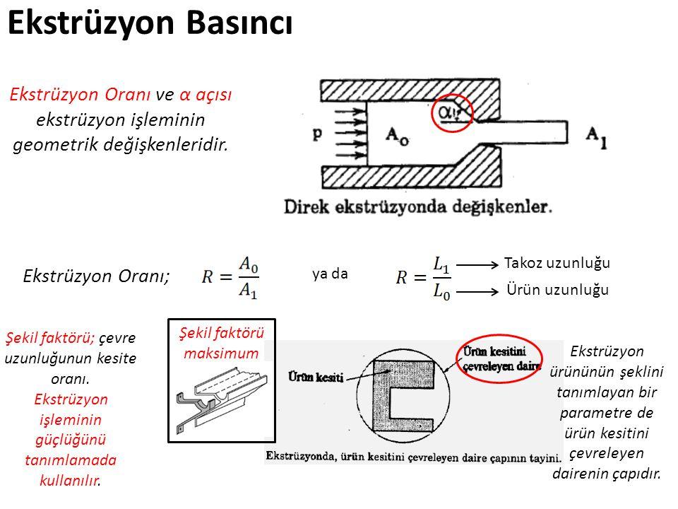 Ekstrüzyon Basıncı ya da Ekstrüzyon Oranı; Takoz uzunluğu Ürün uzunluğu Ekstrüzyon Oranı ve α açısı ekstrüzyon işleminin geometrik değişkenleridir. Ek