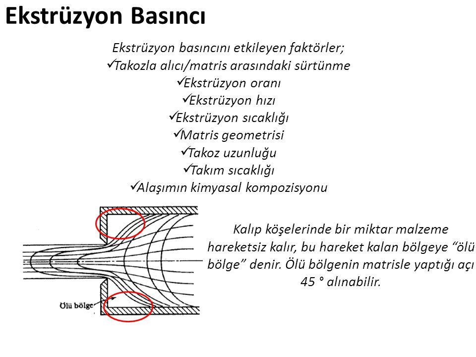 Ekstrüzyon Basıncı Ekstrüzyon basıncını etkileyen faktörler; Takozla alıcı/matris arasındaki sürtünme Ekstrüzyon oranı Ekstrüzyon hızı Ekstrüzyon sıca