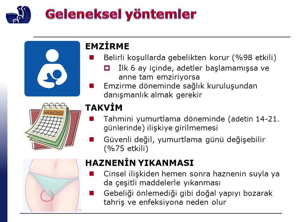 EMZİRME Belirli koşullarda gebelikten korur (%98 etkili)  İlk 6 ay içinde, adetler başlamamışsa ve anne tam emziriyorsa Emzirme döneminde sağlık kuruluşundan danışmanlık almak gerekir TAKVİM Tahmini yumurtlama döneminde ( adetin 14-21.