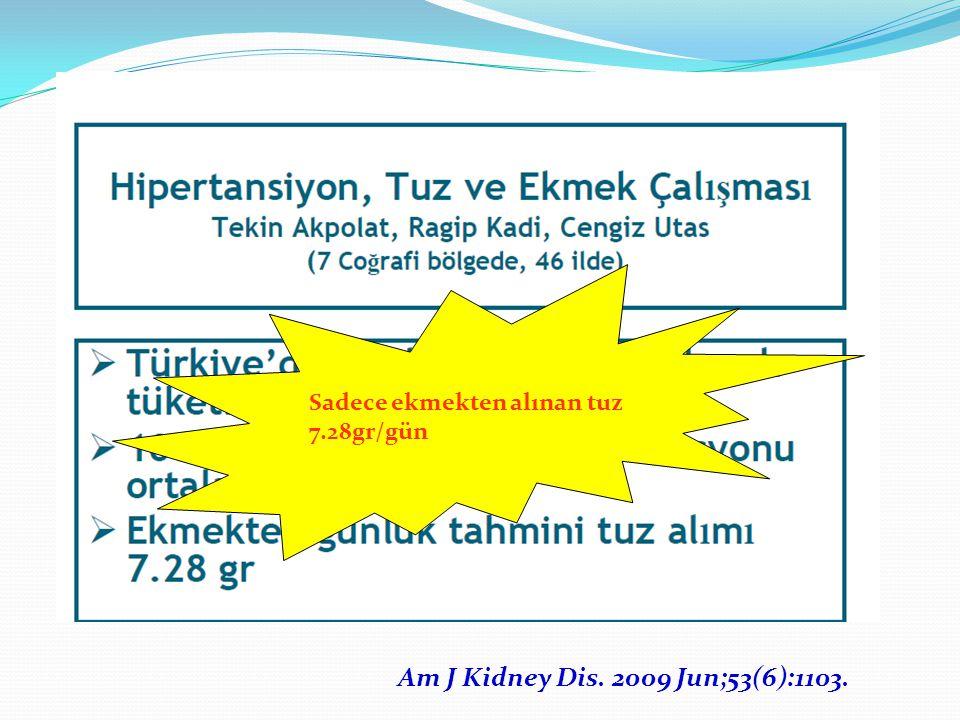 Am J Kidney Dis. 2009 Jun;53(6):1103. Sadece ekmekten alınan tuz 7.28gr/gün