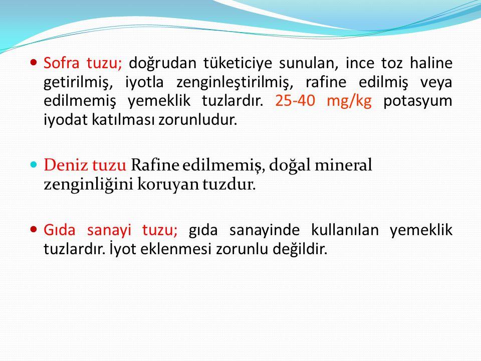 1) Kimler İyotlu Tuz Yemelidir.