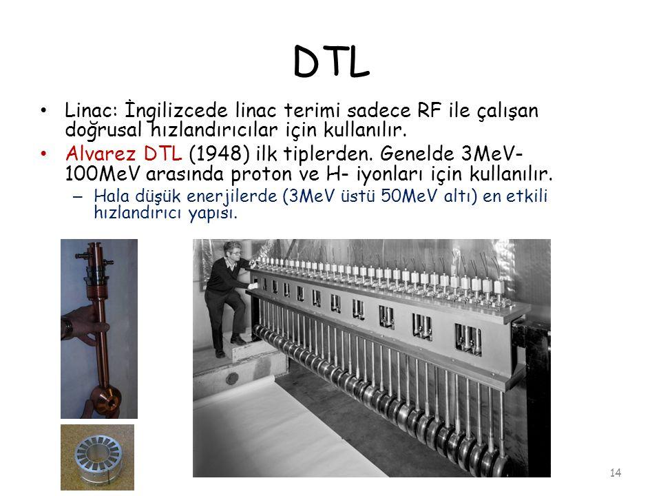 DTL 14 Linac: İngilizcede linac terimi sadece RF ile çalışan doğrusal hızlandırıcılar için kullanılır. Alvarez DTL (1948) ilk tiplerden. Genelde 3MeV-