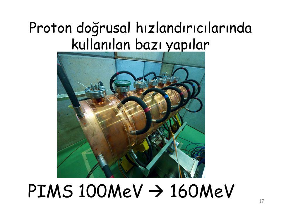 Proton doğrusal hızlandırıcılarında kullanılan bazı yapılar 17 PIMS 100MeV  160MeV